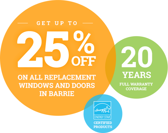 Get up to 35% Off on all replacement windows and doors in Barrie. 20 Years Warranty. Energy Star Certified Products.